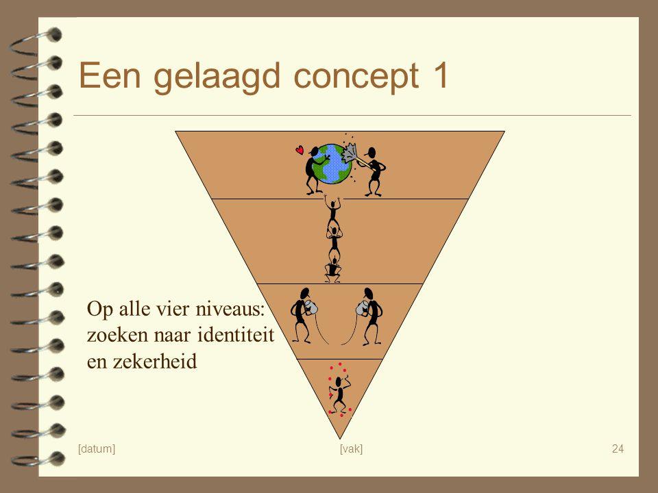 concept cultuur Een gelaagd concept 1. Op alle vier niveaus: zoeken naar identiteit en zekerheid. [datum]